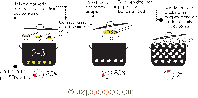 Hur man poppar popcorn i kastrull